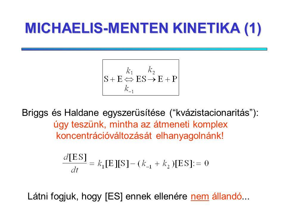 TELÍTÉSI KINETIKA Reakciósebesség Szubsztrátkoncentráció Az enzimkatalizált reakciók nagy része telítési ( hiperbolikus ) kinetikát mutat.
