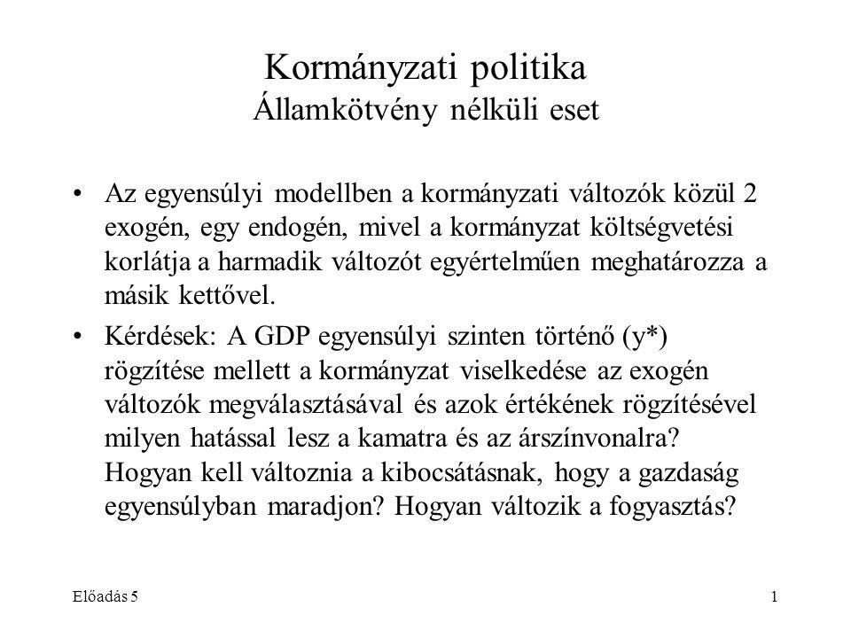 Előadás 51 Kormányzati politika Államkötvény nélküli eset Az egyensúlyi modellben a kormányzati változók közül 2 exogén, egy endogén, mivel a kormányz