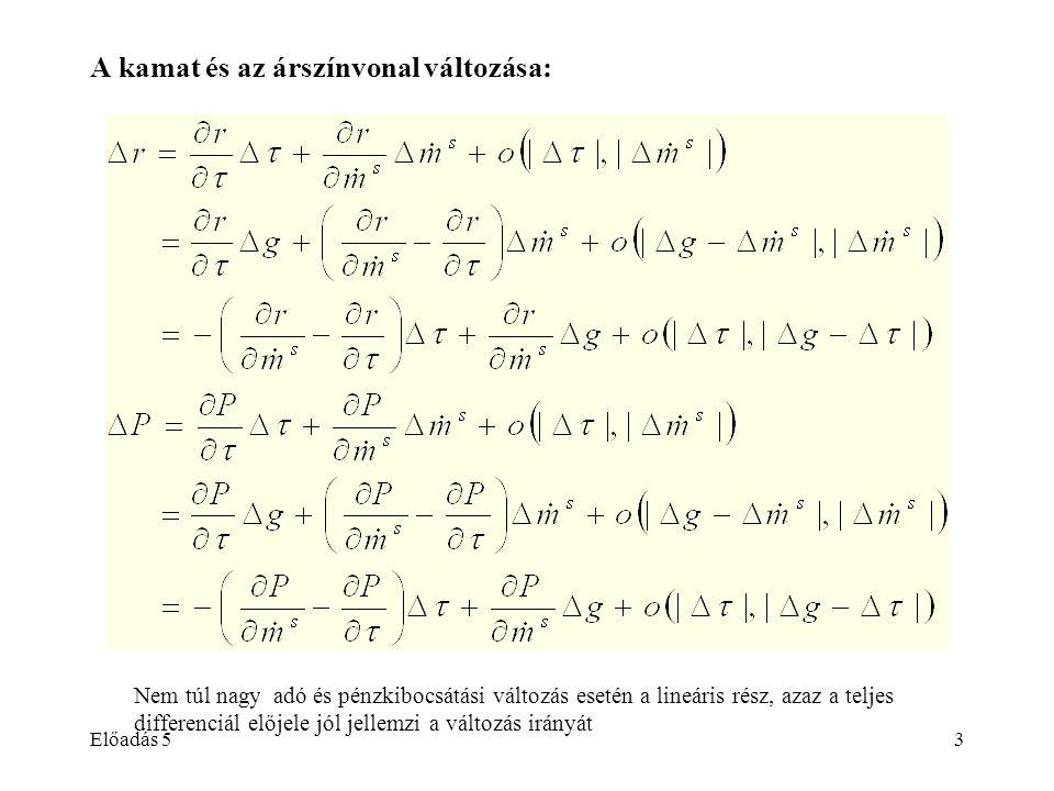 Előadás 53 A kamat és az árszínvonal változása: Nem túl nagy adó és pénzkibocsátási változás esetén a lineáris rész, azaz a teljes differenciál előjel