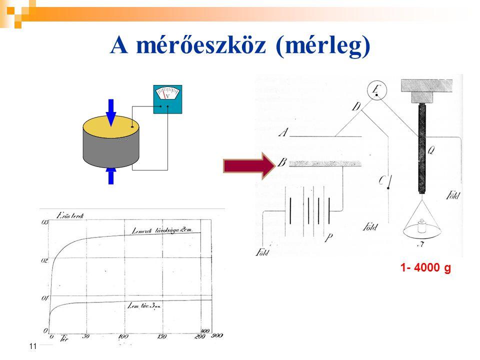 11 A mérőeszköz (mérleg) 1- 4000 g