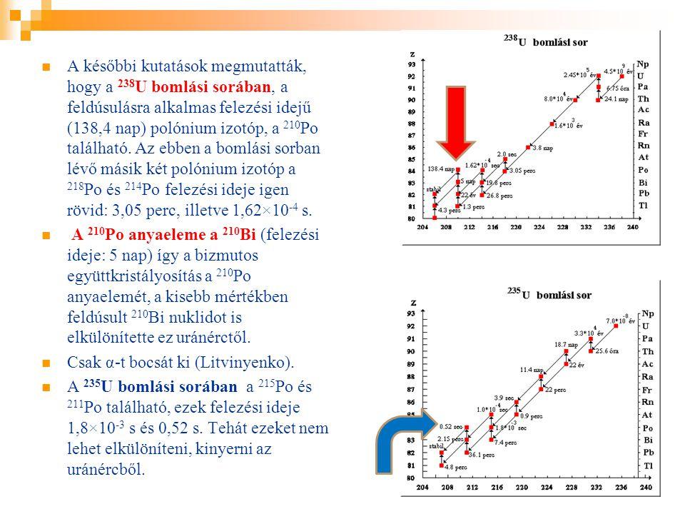 A későbbi kutatások megmutatták, hogy a 238 U bomlási sorában, a feldúsulásra alkalmas felezési idejű (138,4 nap) polónium izotóp, a 210 Po található.