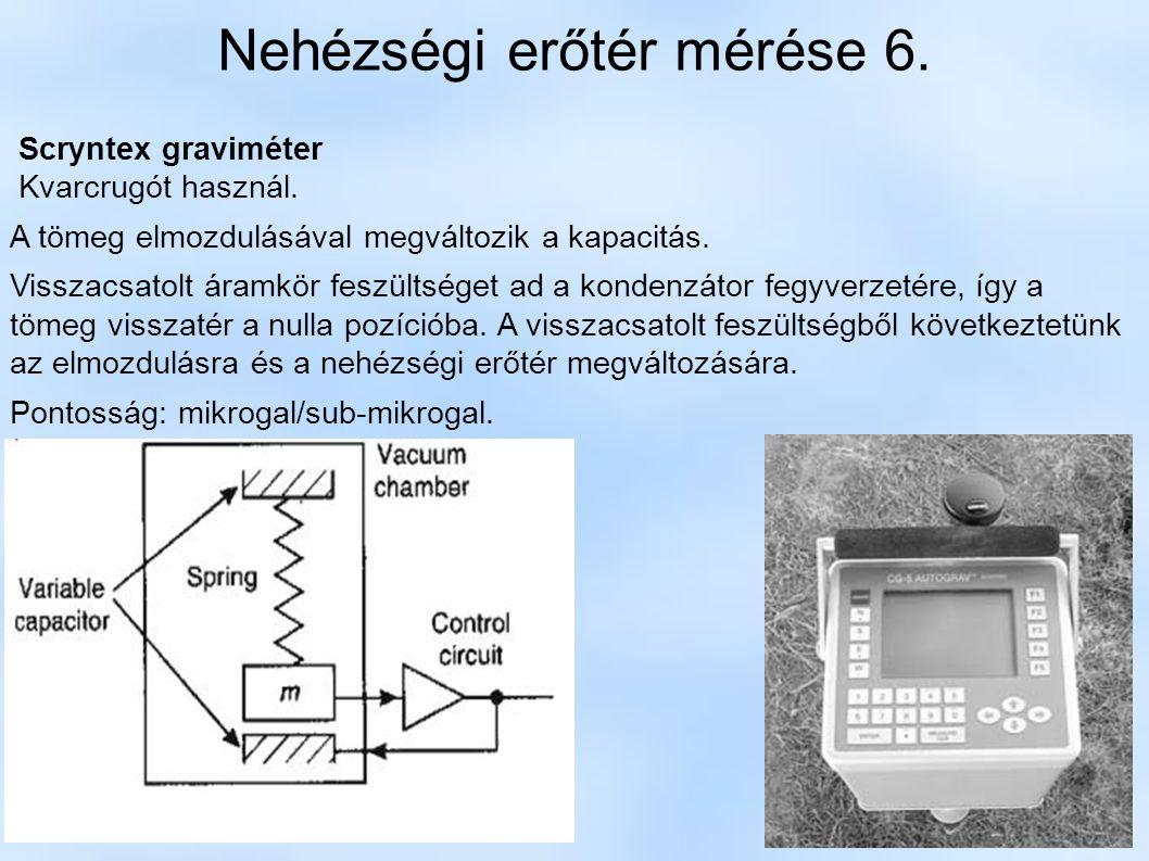 Nehézségi erőtér mérése 6.Scryntex graviméter Kvarcrugót használ.