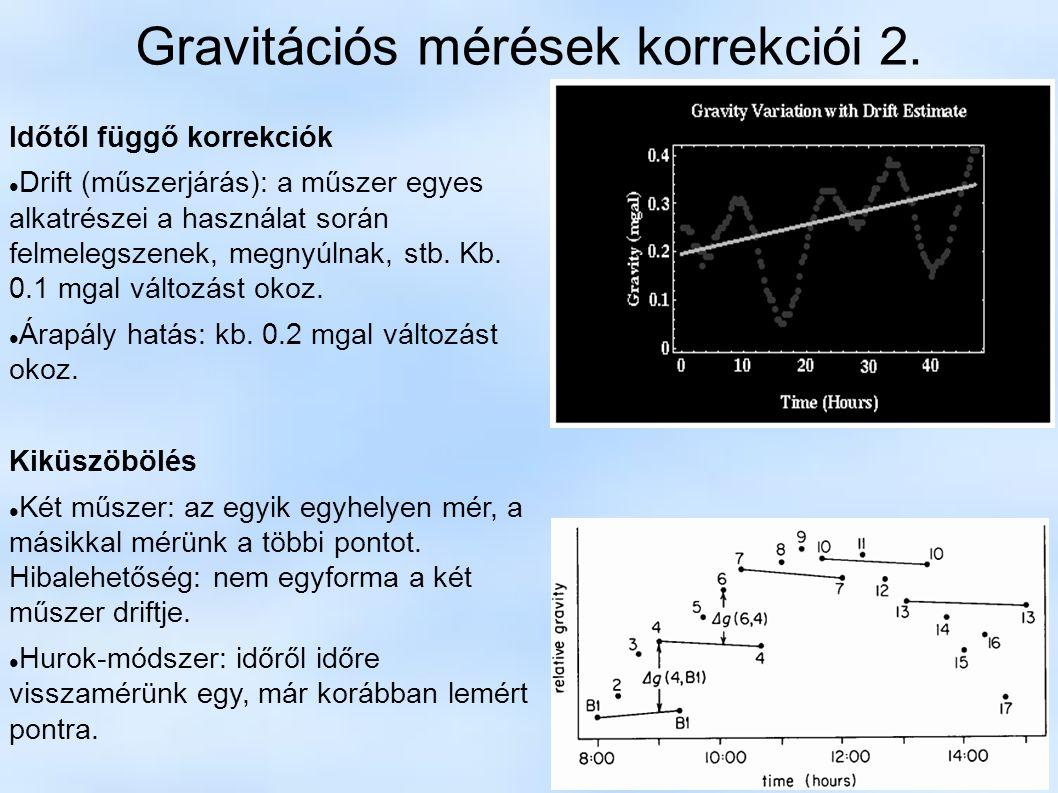 Gravitációs mérések korrekciói 2.