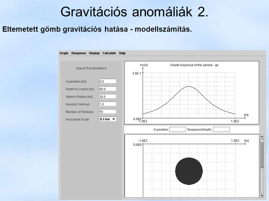 Gravitációs anomáliák 2. Eltemetett gömb gravitációs hatása - modellszámítás.