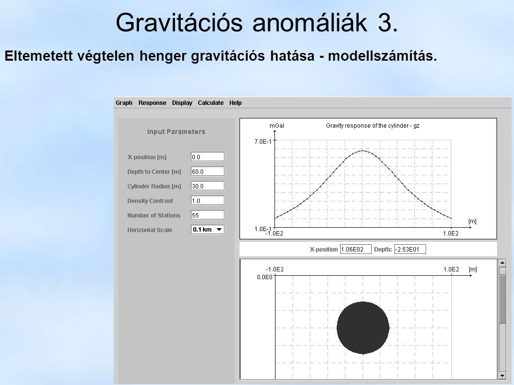 Gravitációs anomáliák 3. Eltemetett végtelen henger gravitációs hatása - modellszámítás.