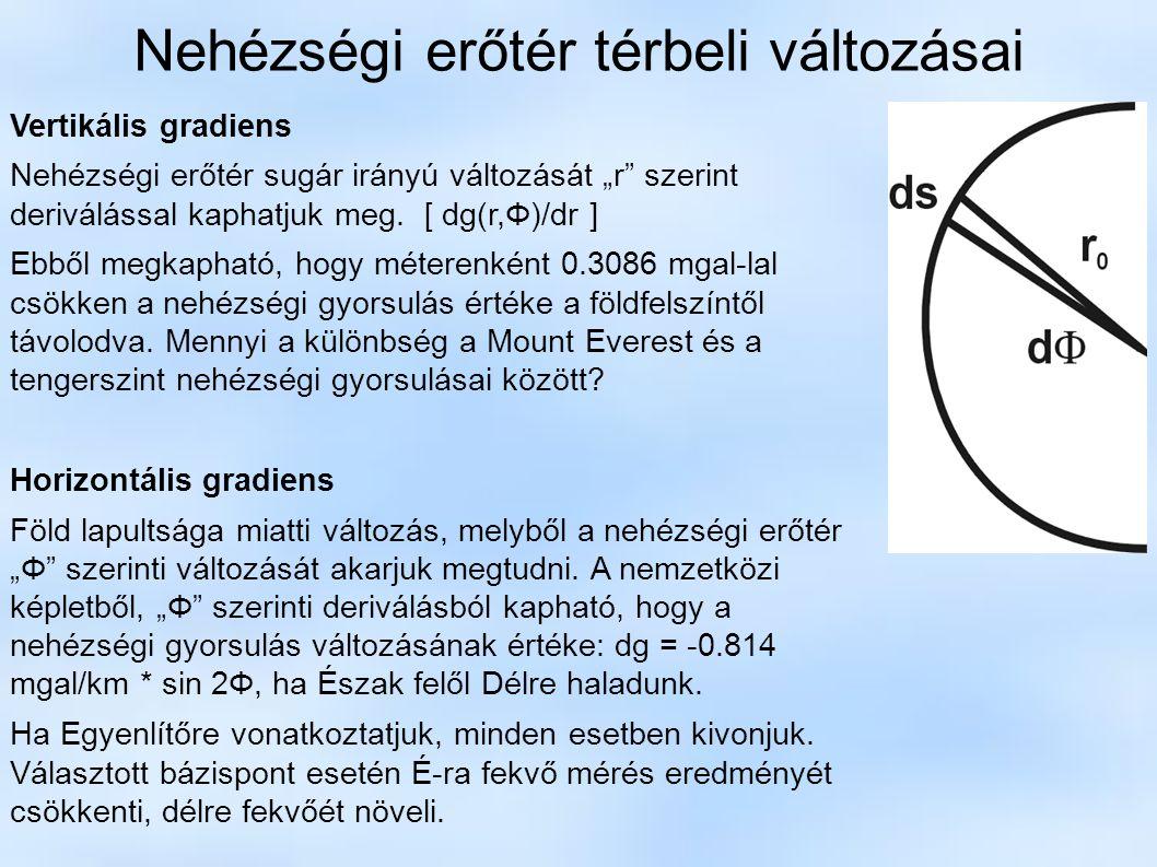 """Nehézségi erőtér térbeli változásai Vertikális gradiens Nehézségi erőtér sugár irányú változását """"r szerint deriválással kaphatjuk meg."""