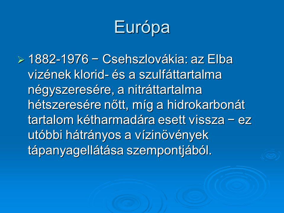  1882-1976 − Csehszlovákia: az Elba vizének klorid- és a szulfáttartalma négyszeresére, a nitráttartalma hétszeresére nőtt, míg a hidrokarbonát tarta