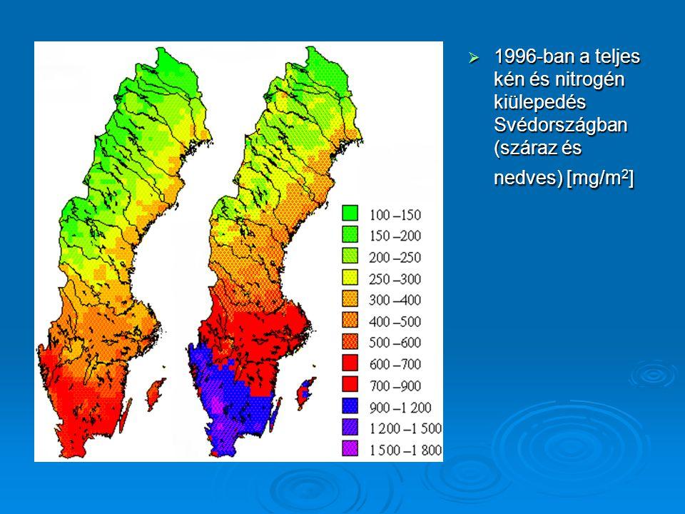  1996-ban a teljes kén és nitrogén kiülepedés Svédországban (száraz és nedves) [mg/m 2 ]