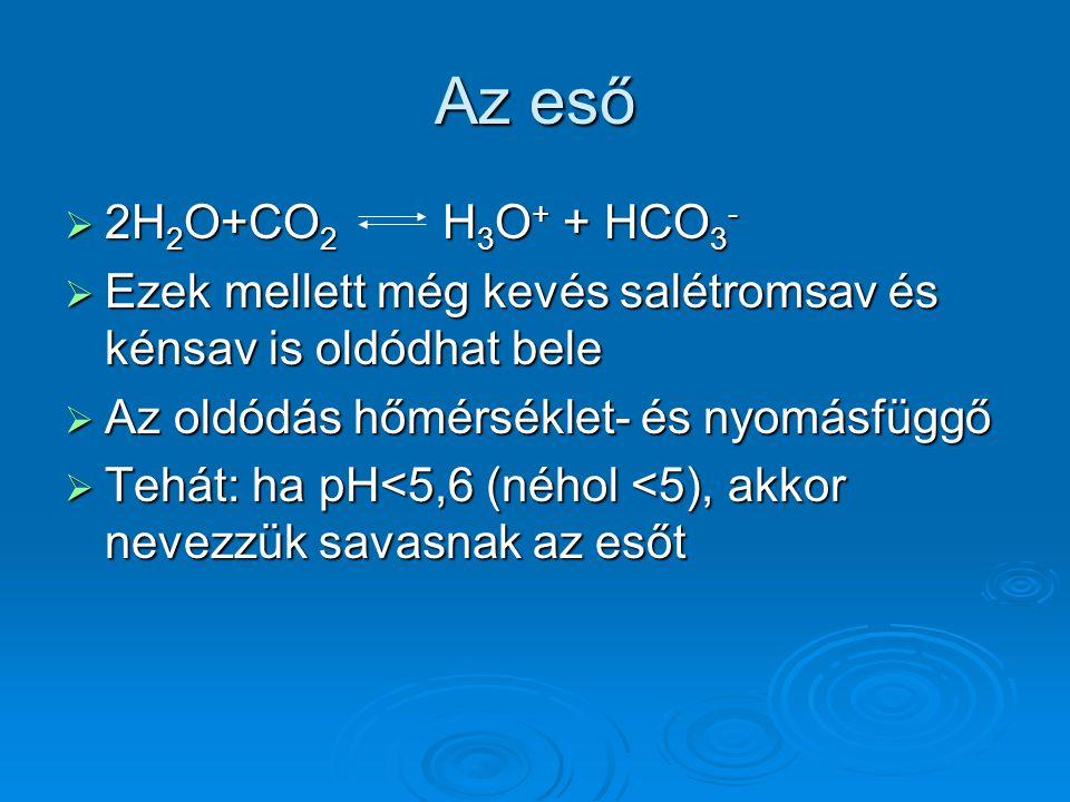 Az eső  2H 2 O+CO 2 H 3 O + + HCO 3 -  Ezek mellett még kevés salétromsav és kénsav is oldódhat bele  Az oldódás hőmérséklet- és nyomásfüggő  Tehá