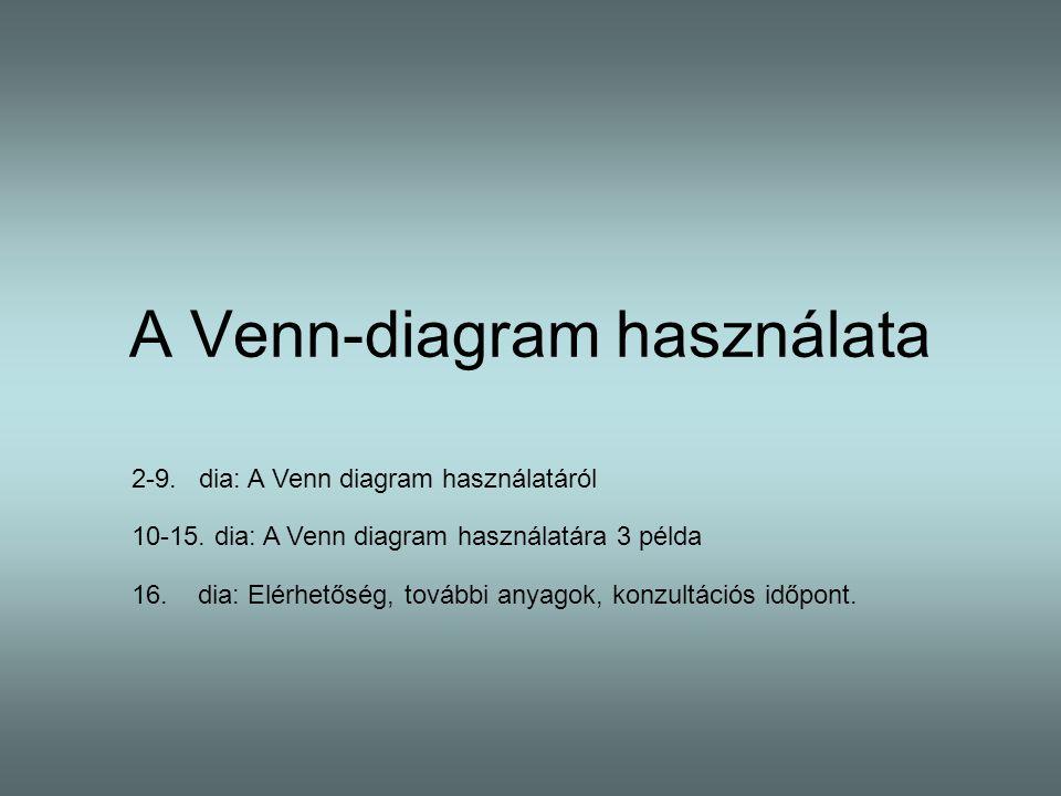 A Venn-diagram használata 2-9. dia: A Venn diagram használatáról 10-15. dia: A Venn diagram használatára 3 példa 16. dia: Elérhetőség, további anyagok