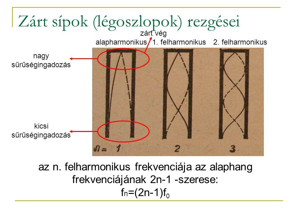 Zárt sípok (légoszlopok) rezgései alapharmonikus1. felharmonikus2. felharmonikus nagy sűrűségingadozás kicsi sűrűségingadozás az n. felharmonikus frek