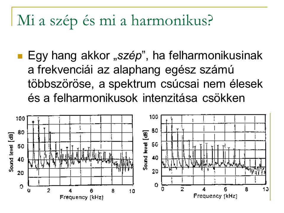 """Mi a szép és mi a harmonikus? Egy hang akkor """"szép"""", ha felharmonikusinak a frekvenciái az alaphang egész számú többszöröse, a spektrum csúcsai nem él"""