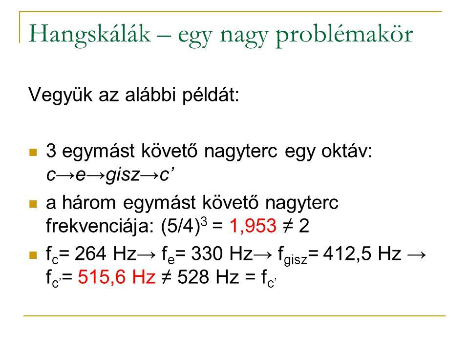 Hangskálák – egy nagy problémakör Vegyük az alábbi példát: 3 egymást követő nagyterc egy oktáv: c→e→gisz→c' a három egymást követő nagyterc frekvenciá