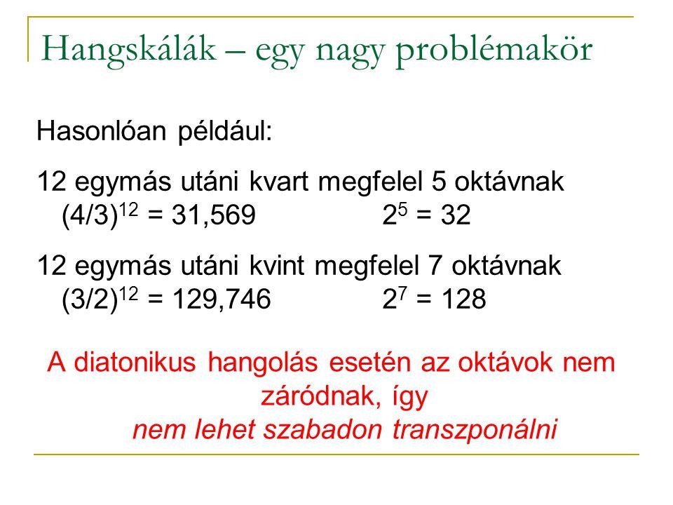 Hangskálák – egy nagy problémakör A diatonikus hangolás esetén az oktávok nem záródnak, így nem lehet szabadon transzponálni Hasonlóan például: 12 egy