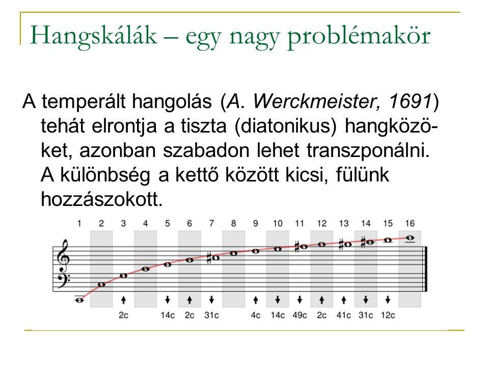 Hangskálák – egy nagy problémakör A temperált hangolás (A. Werckmeister, 1691) tehát elrontja a tiszta (diatonikus) hangközö- ket, azonban szabadon le