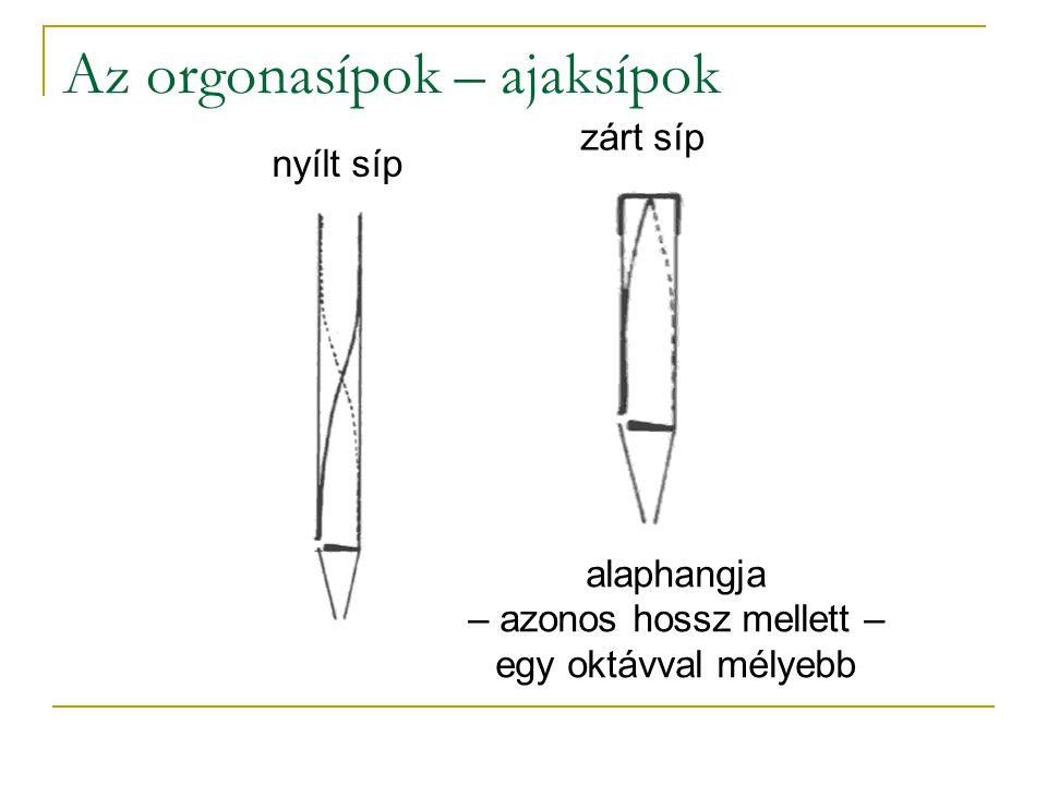 Az orgonasípok – ajaksípok alaphangja – azonos hossz mellett – egy oktávval mélyebb zárt síp nyílt síp