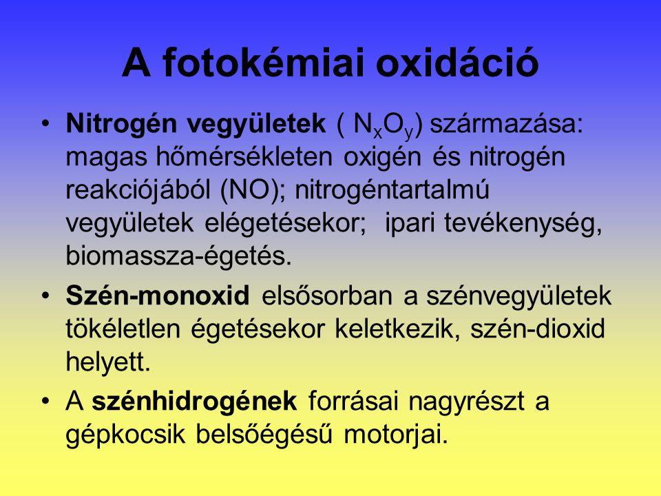 A fotokémiai oxidáció Nitrogén vegyületek ( N x O y ) származása: magas hőmérsékleten oxigén és nitrogén reakciójából (NO); nitrogéntartalmú vegyületek elégetésekor; ipari tevékenység, biomassza-égetés.