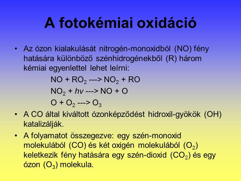 A fotokémiai oxidáció Az ózon kialakulását nitrogén-monoxidból (NO) fény hatására különböző szénhidrogénekből (R) három kémiai egyenlettel lehet leírni: NO + RO 2 ---> NO 2 + RO NO 2 + hv ---> NO + O O + O 2 ---> O 3 A CO által kiváltott ózonképződést hidroxil-gyökök (OH) katalizálják.
