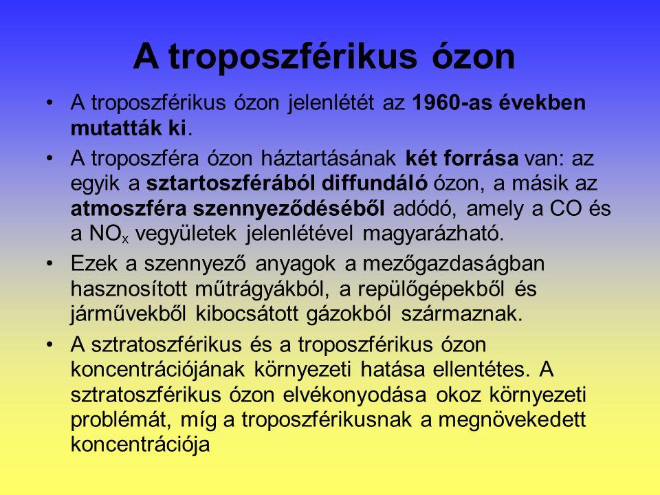 A troposzférikus ózon jelenlétét az 1960-as években mutatták ki.