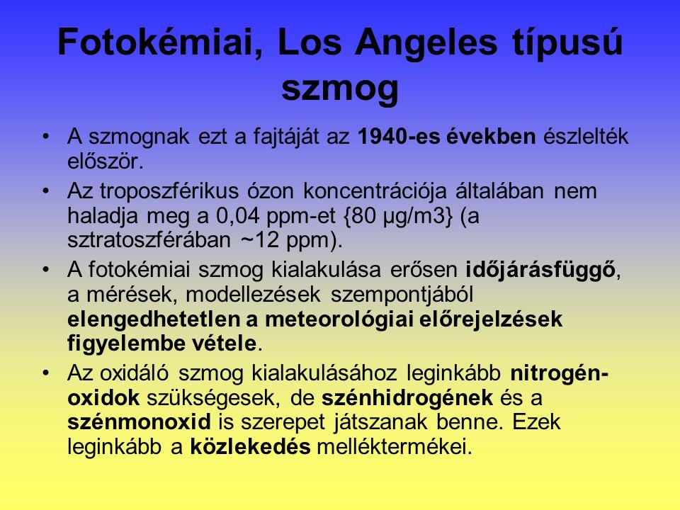 Fotokémiai, Los Angeles típusú szmog A szmognak ezt a fajtáját az 1940-es években észlelték először.