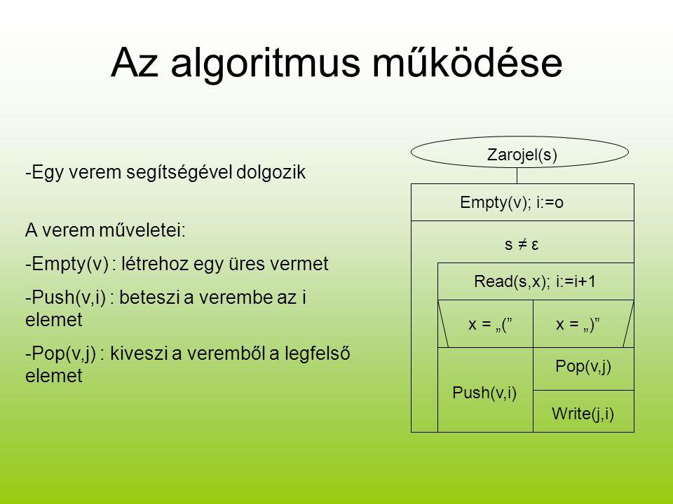 """Az algoritmus működése Zarojel(s) Empty(v); i:=o s ≠ ε Read(s,x); i:=i+1 x = """"(""""x = """")"""" Push(v,i) Pop(v,j) Write(j,i) -Egy verem segítségével dolgozik"""