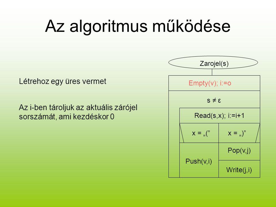 """Az algoritmus működése Zarojel(s) Empty(v); i:=o s ≠ ε Read(s,x); i:=i+1 x = """"(""""x = """")"""" Push(v,i) Pop(v,j) Write(j,i) Létrehoz egy üres vermet Az i-be"""