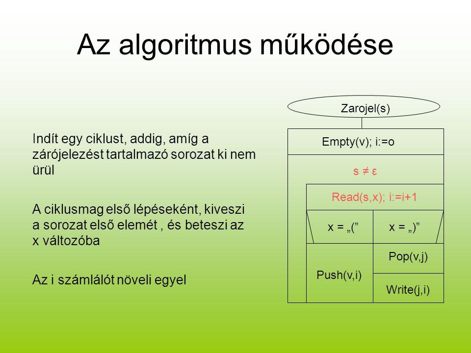 """Zarojel(s) Empty(v); i:=o s ≠ ε Read(s,x); i:=i+1 x = """"(""""x = """")"""" Push(v,i) Pop(v,j) Write(j,i) Az algoritmus működése Indít egy ciklust, addig, amíg a"""