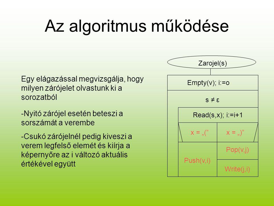 """Az algoritmus működése Zarojel(s) Empty(v); i:=o s ≠ ε Read(s,x); i:=i+1 x = """"(""""x = """")"""" Push(v,i) Pop(v,j) Write(j,i) Egy elágazással megvizsgálja, ho"""