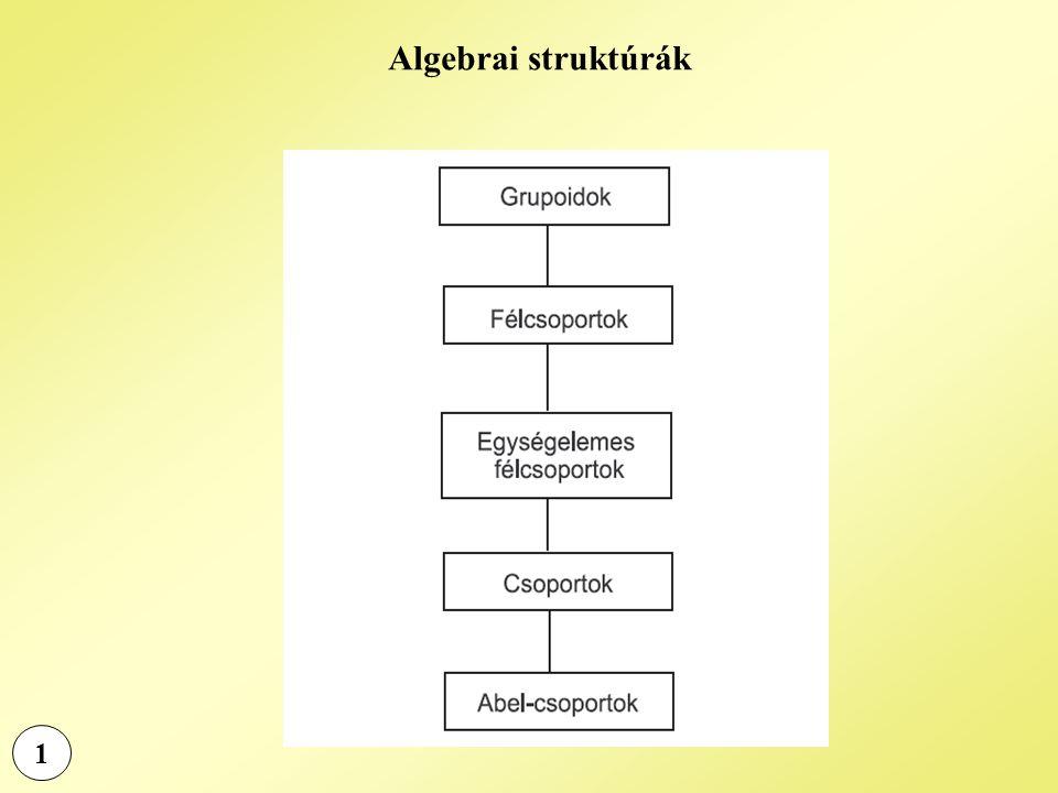 1 Algebrai struktúrák