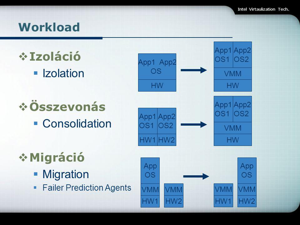 Intel Virtaulization Tech. Workload  Izoláció  Izolation  Összevonás  Consolidation  Migráció  Migration  Failer Prediction Agents HW VMM HW Ap