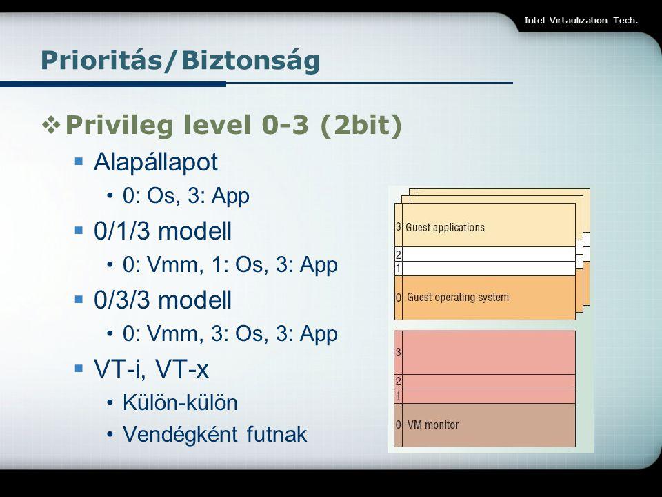 Intel Virtaulization Tech. Prioritás/Biztonság  Privileg level 0-3 (2bit)  Alapállapot 0: Os, 3: App  0/1/3 modell 0: Vmm, 1: Os, 3: App  0/3/3 mo