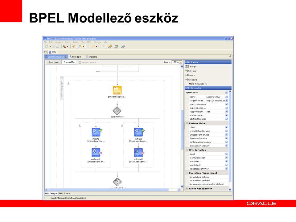 BPEL Modellező eszköz
