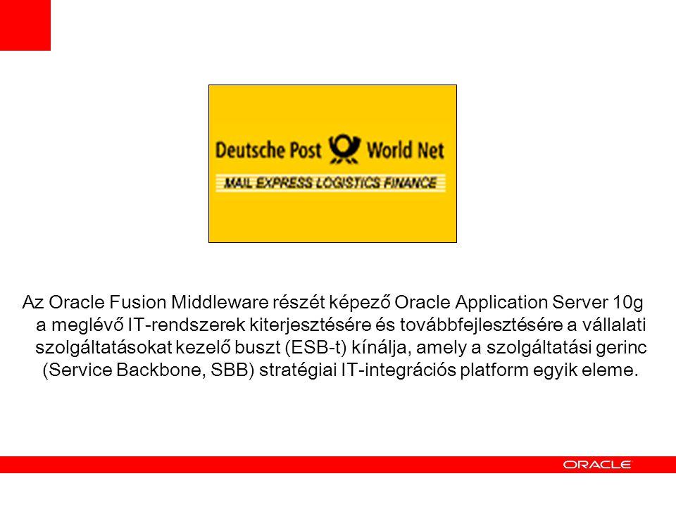Az Oracle Fusion Middleware részét képező Oracle Application Server 10g a meglévő IT-rendszerek kiterjesztésére és továbbfejlesztésére a vállalati szo