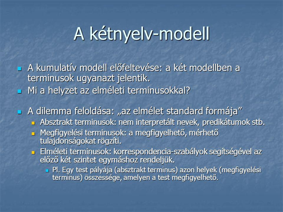 A kétnyelv-modell A kumulatív modell előfeltevése: a két modellben a terminusok ugyanazt jelentik. A kumulatív modell előfeltevése: a két modellben a