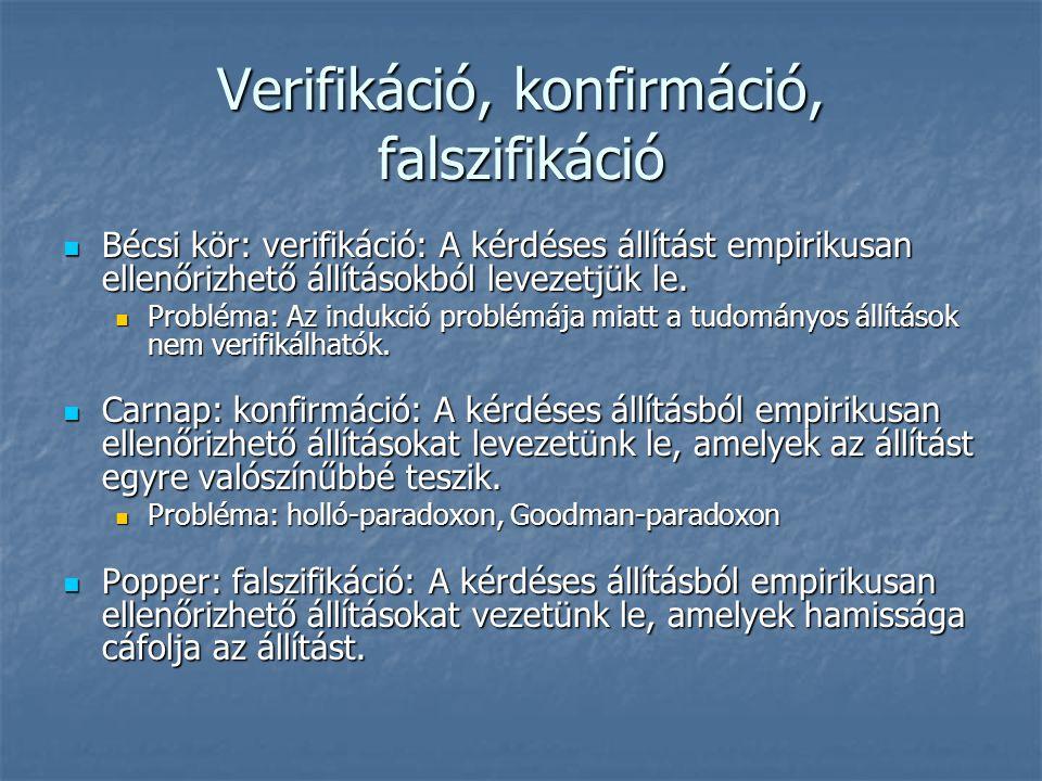 Verifikáció, konfirmáció, falszifikáció Bécsi kör: verifikáció: A kérdéses állítást empirikusan ellenőrizhető állításokból levezetjük le. Bécsi kör: v