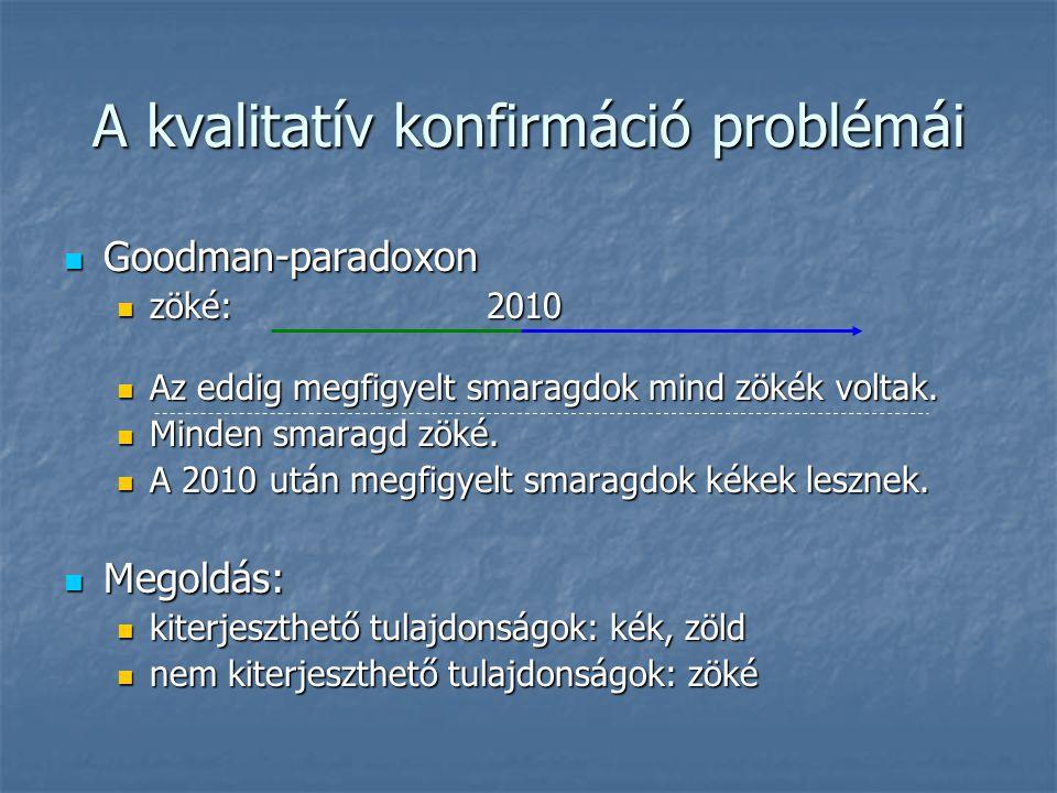 A kvalitatív konfirmáció problémái Goodman-paradoxon Goodman-paradoxon zöké:2010 zöké:2010 Az eddig megfigyelt smaragdok mind zökék voltak. Az eddig m