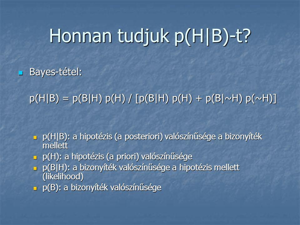 Honnan tudjuk p(H|B)-t? Bayes-tétel: Bayes-tétel: p(H|B) = p(B|H) p(H) / [p(B|H) p(H) + p(B|~H) p(~H)] p(H|B): a hipotézis (a posteriori) valószínűség