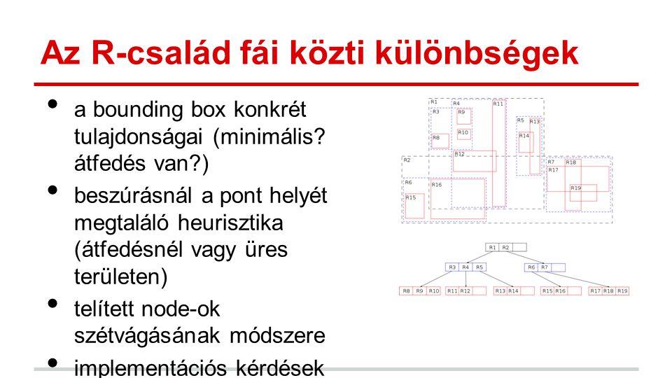 Az R-család fái közti különbségek a bounding box konkrét tulajdonságai (minimális.