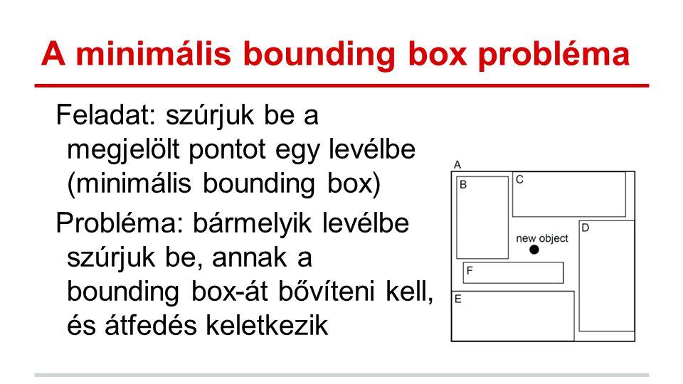 A minimális bounding box probléma Feladat: szúrjuk be a megjelölt pontot egy levélbe (minimális bounding box) Probléma: bármelyik levélbe szúrjuk be, annak a bounding box-át bővíteni kell, és átfedés keletkezik