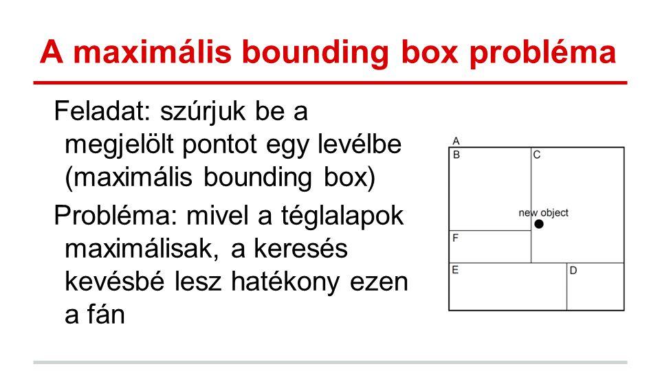 A maximális bounding box probléma Feladat: szúrjuk be a megjelölt pontot egy levélbe (maximális bounding box) Probléma: mivel a téglalapok maximálisak, a keresés kevésbé lesz hatékony ezen a fán