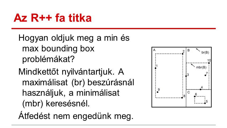 Az R++ fa titka Hogyan oldjuk meg a min és max bounding box problémákat.