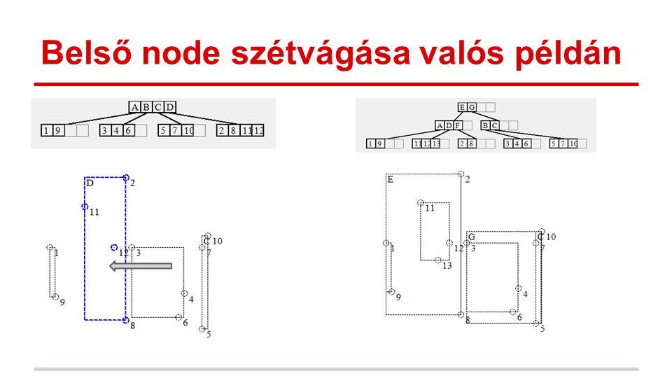 Belső node szétvágása valós példán