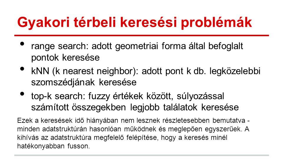 Gyakori térbeli keresési problémák range search: adott geometriai forma által befoglalt pontok keresése kNN (k nearest neighbor): adott pont k db.