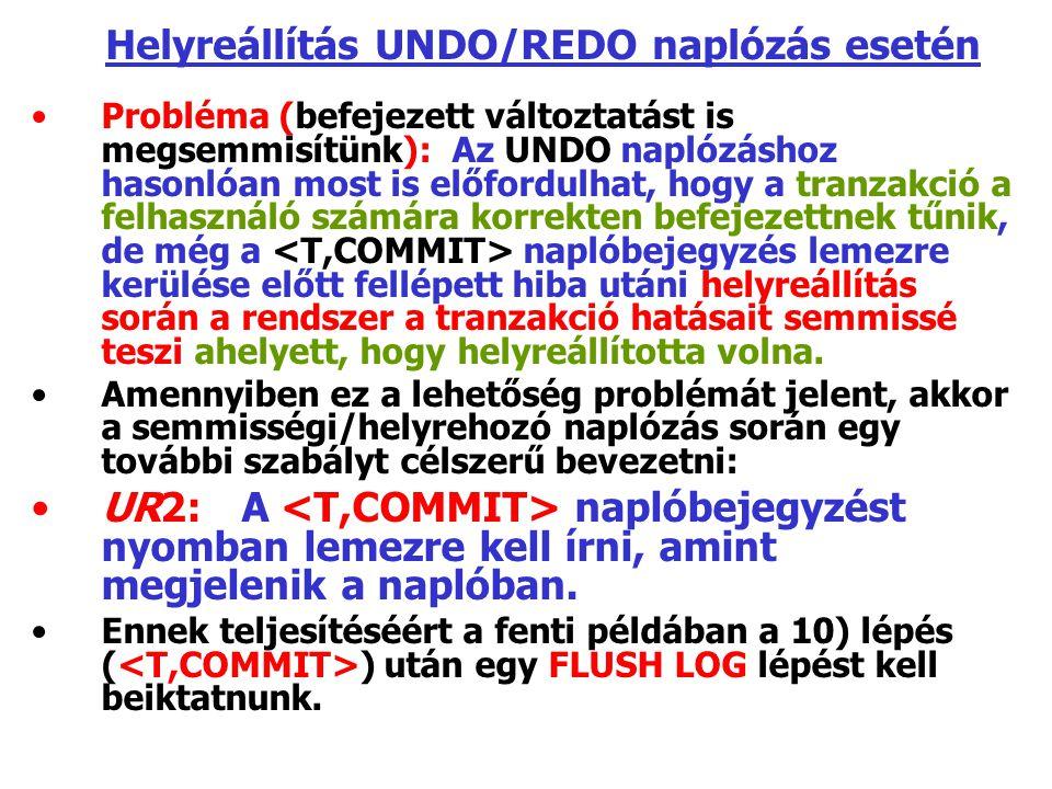 Helyreállítás UNDO/REDO naplózás esetén Probléma (befejezett változtatást is megsemmisítünk): Az UNDO naplózáshoz hasonlóan most is előfordulhat, hogy a tranzakció a felhasználó számára korrekten befejezettnek tűnik, de még a naplóbejegyzés lemezre kerülése előtt fellépett hiba utáni helyreállítás során a rendszer a tranzakció hatásait semmissé teszi ahelyett, hogy helyreállította volna.