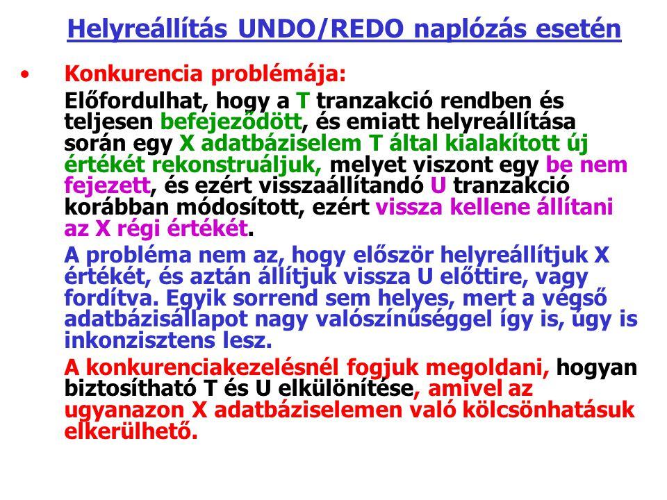 Helyreállítás UNDO/REDO naplózás esetén Konkurencia problémája: Előfordulhat, hogy a T tranzakció rendben és teljesen befejeződött, és emiatt helyreállítása során egy X adatbáziselem T által kialakított új értékét rekonstruáljuk, melyet viszont egy be nem fejezett, és ezért visszaállítandó U tranzakció korábban módosított, ezért vissza kellene állítani az X régi értékét.