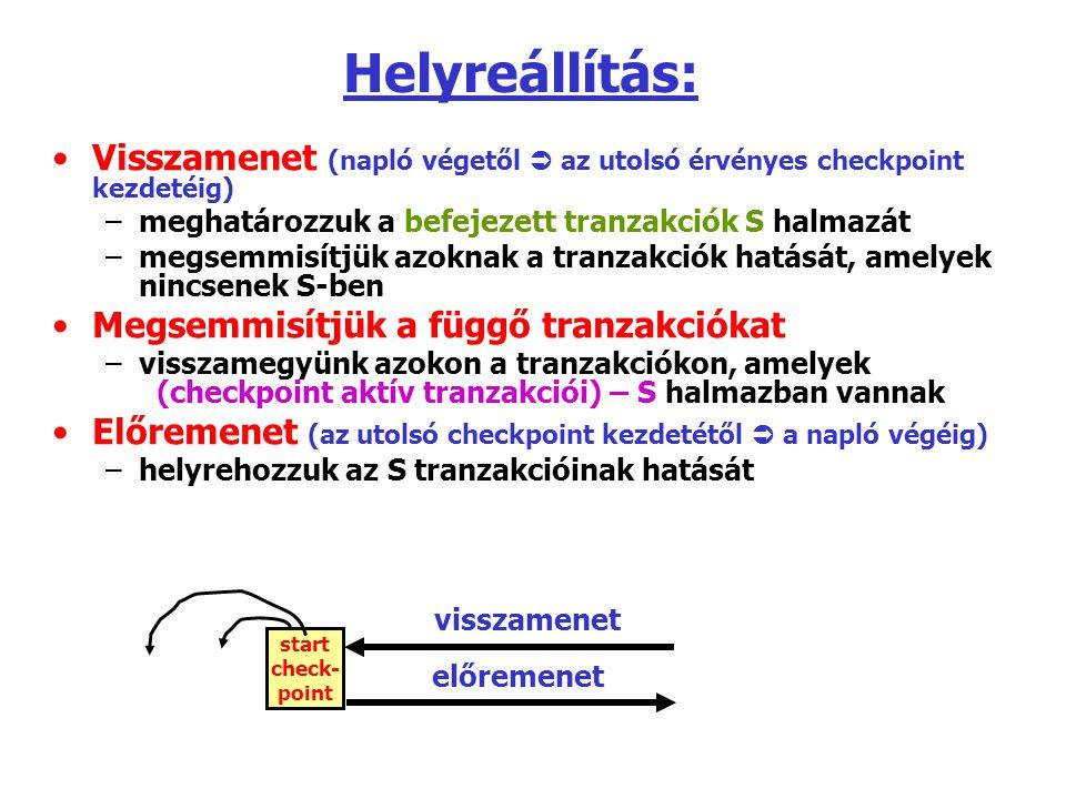 Helyreállítás: Visszamenet (napló végetől  az utolsó érvényes checkpoint kezdetéig) –meghatározzuk a befejezett tranzakciók S halmazát –megsemmisítjük azoknak a tranzakciók hatását, amelyek nincsenek S-ben Megsemmisítjük a függő tranzakciókat –visszamegyünk azokon a tranzakciókon, amelyek (checkpoint aktív tranzakciói) – S halmazban vannak Előremenet (az utolsó checkpoint kezdetétől  a napló végéig) –helyrehozzuk az S tranzakcióinak hatását visszamenet előremenet start check- point