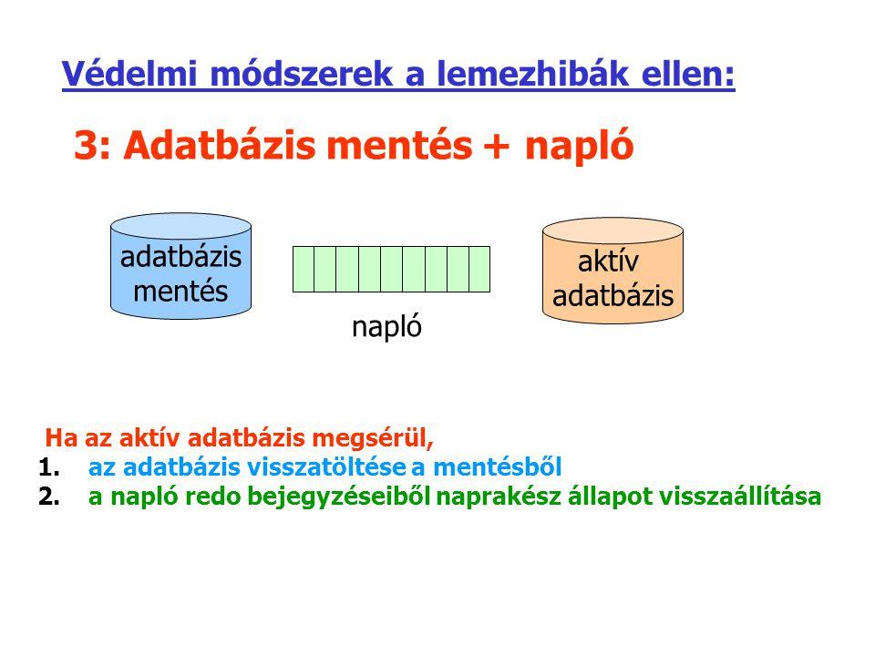 3: Adatbázis mentés + napló adatbázis mentés aktív adatbázis napló Ha az aktív adatbázis megsérül, 1.