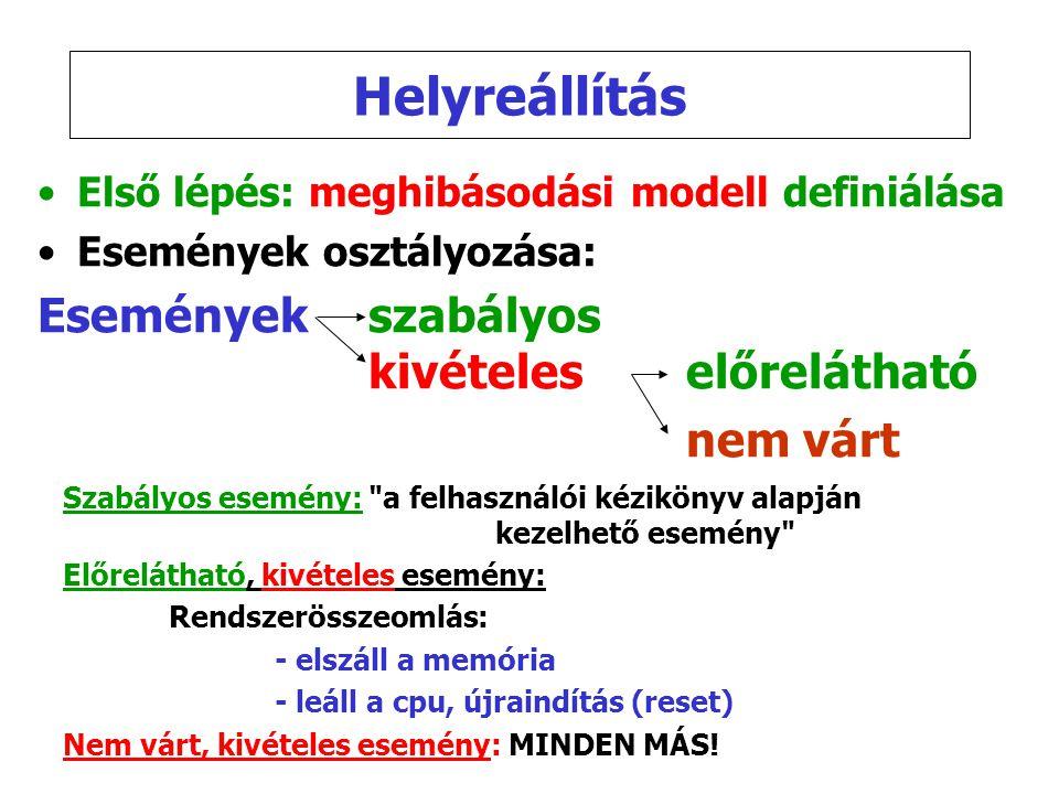 Helyreállítás Első lépés: meghibásodási modell definiálása Események osztályozása: Események szabályos kivételes előrelátható nem várt Szabályos esemény: a felhasználói kézikönyv alapján kezelhető esemény Előrelátható, kivételes esemény: Rendszerösszeomlás: - elszáll a memória - leáll a cpu, újraindítás (reset) Nem várt, kivételes esemény: MINDEN MÁS!