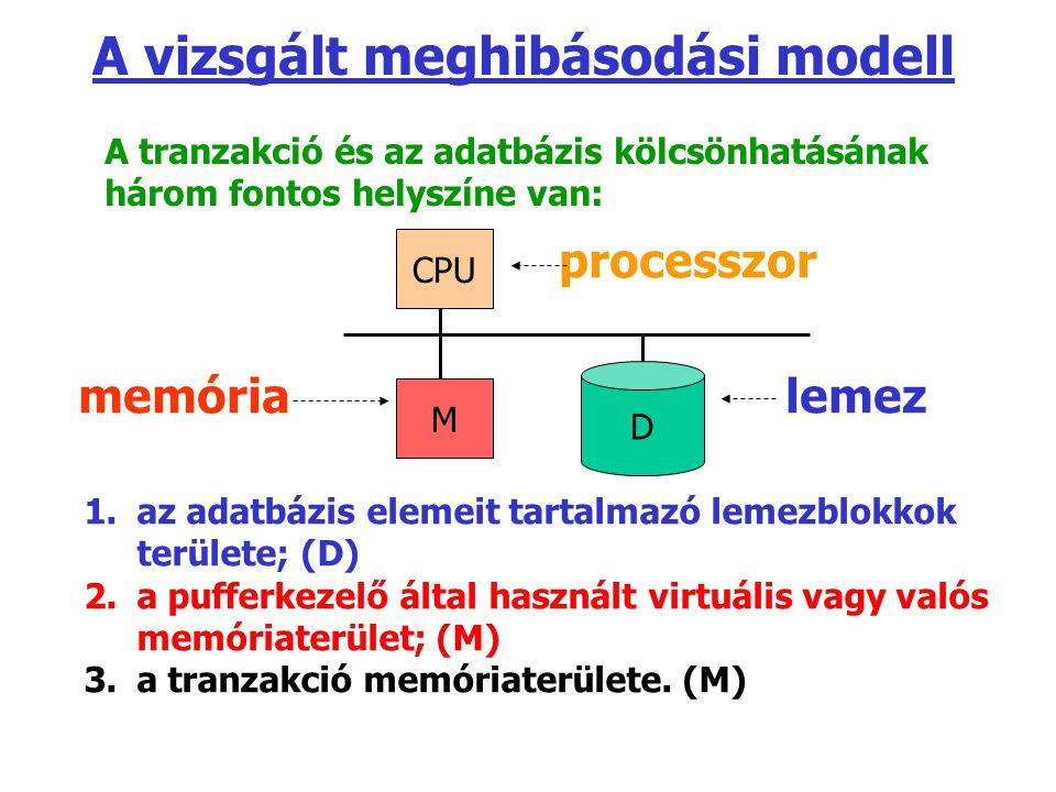 A vizsgált meghibásodási modell processzor memória lemez CPU M D 1.az adatbázis elemeit tartalmazó lemezblokkok területe; (D) 2.a pufferkezelő által használt virtuális vagy valós memóriaterület; (M) 3.a tranzakció memóriaterülete.