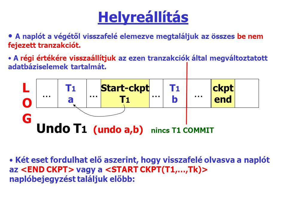 Helyreállítás LOGLOG T1aT1a... Start-ckpt T 1... ckpt end...